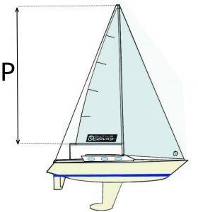 bateau-échelle de mât